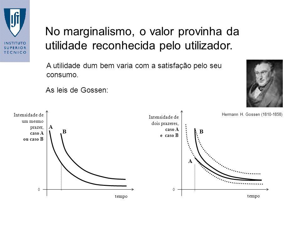 No marginalismo, o valor provinha da utilidade reconhecida pelo utilizador.