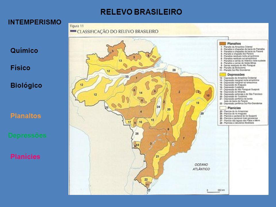 RELEVO BRASILEIRO INTEMPERISMO Químico Físico Biológico Planaltos