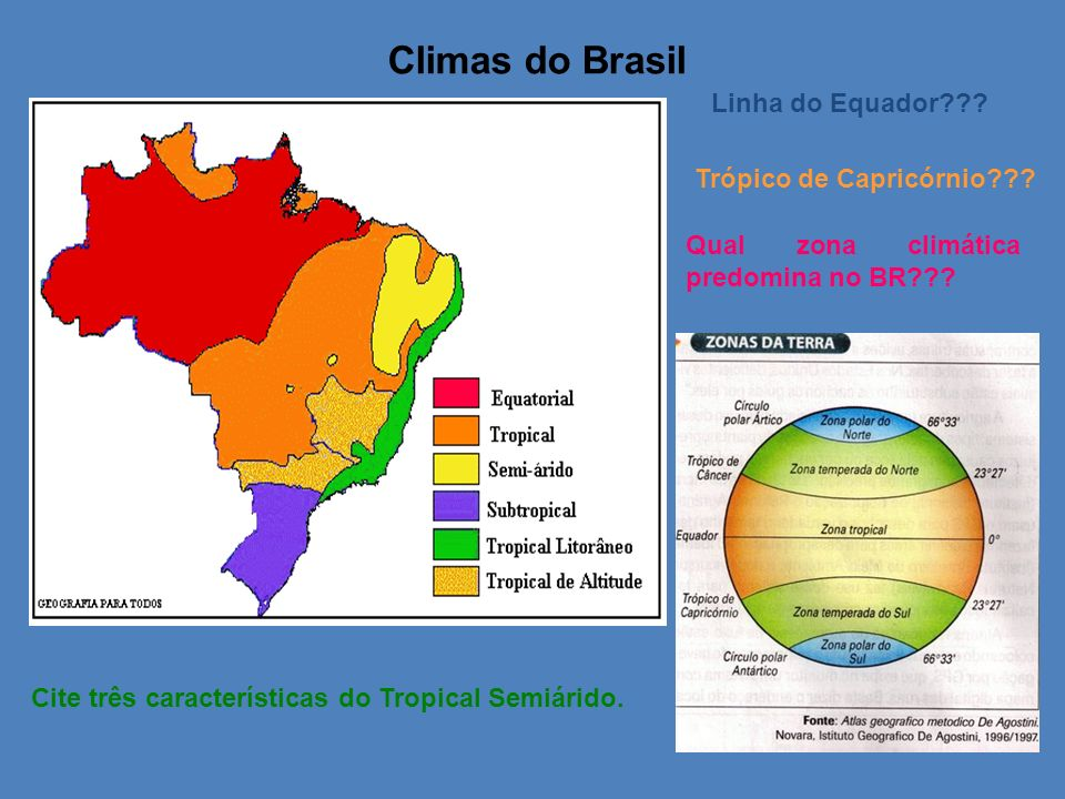 Climas do Brasil Linha do Equador Trópico de Capricórnio
