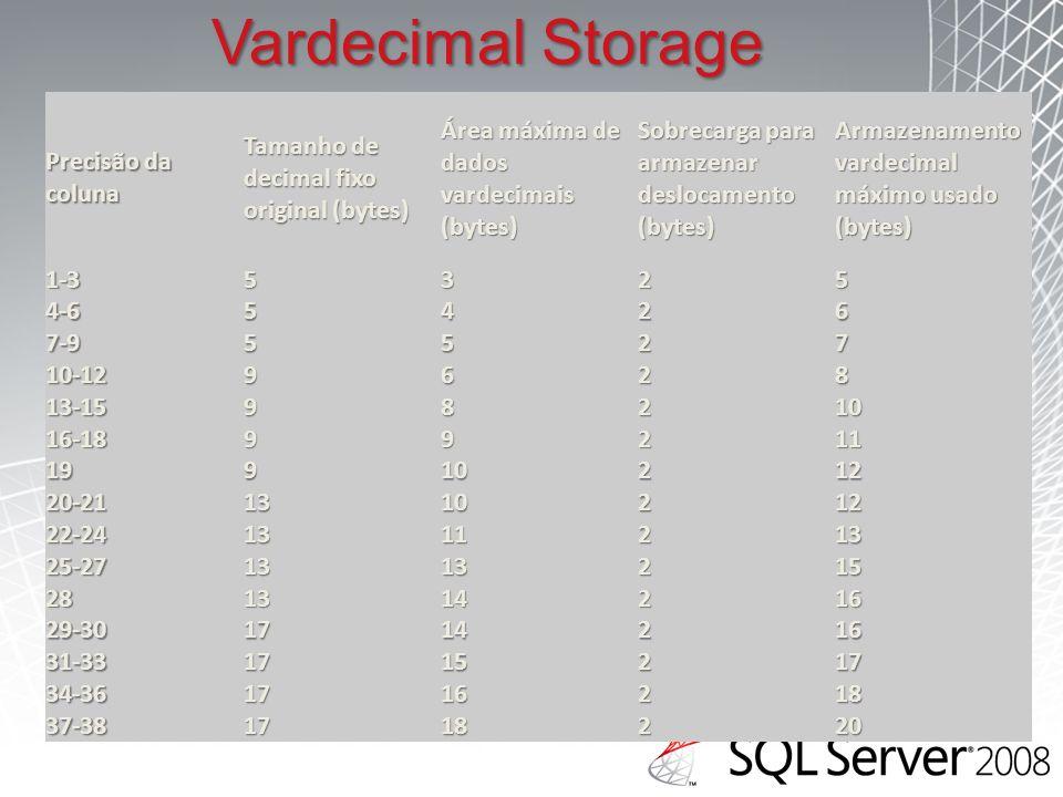 Vardecimal Storage Precisão da coluna