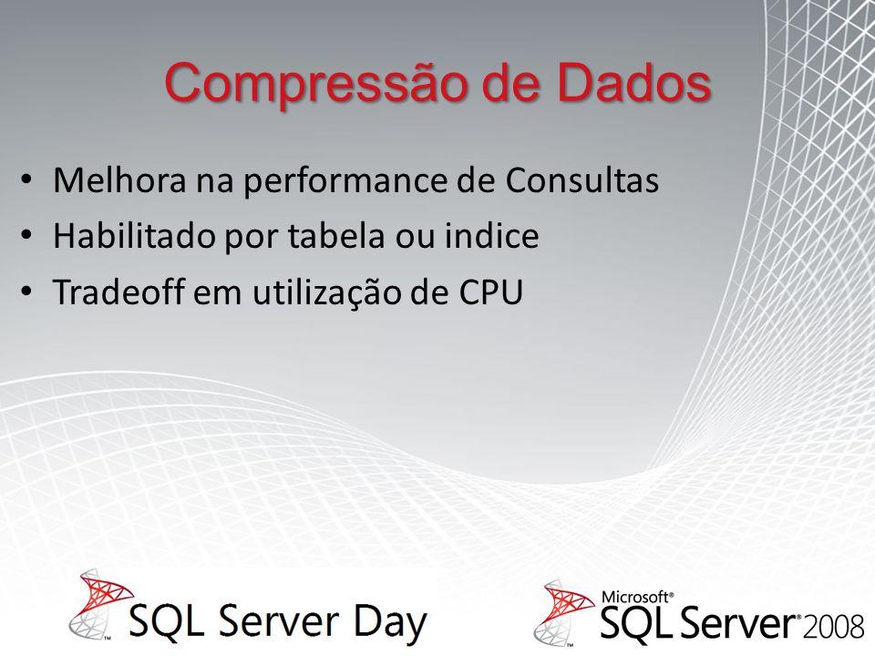 Compressão de Dados Melhora na performance de Consultas