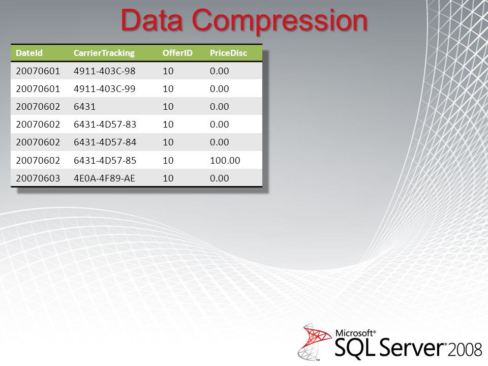 Data Compression 20070601 4911-403C-98 10 0.00 4911-403C-99 20070602