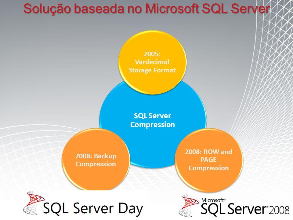 Solução baseada no Microsoft SQL Server