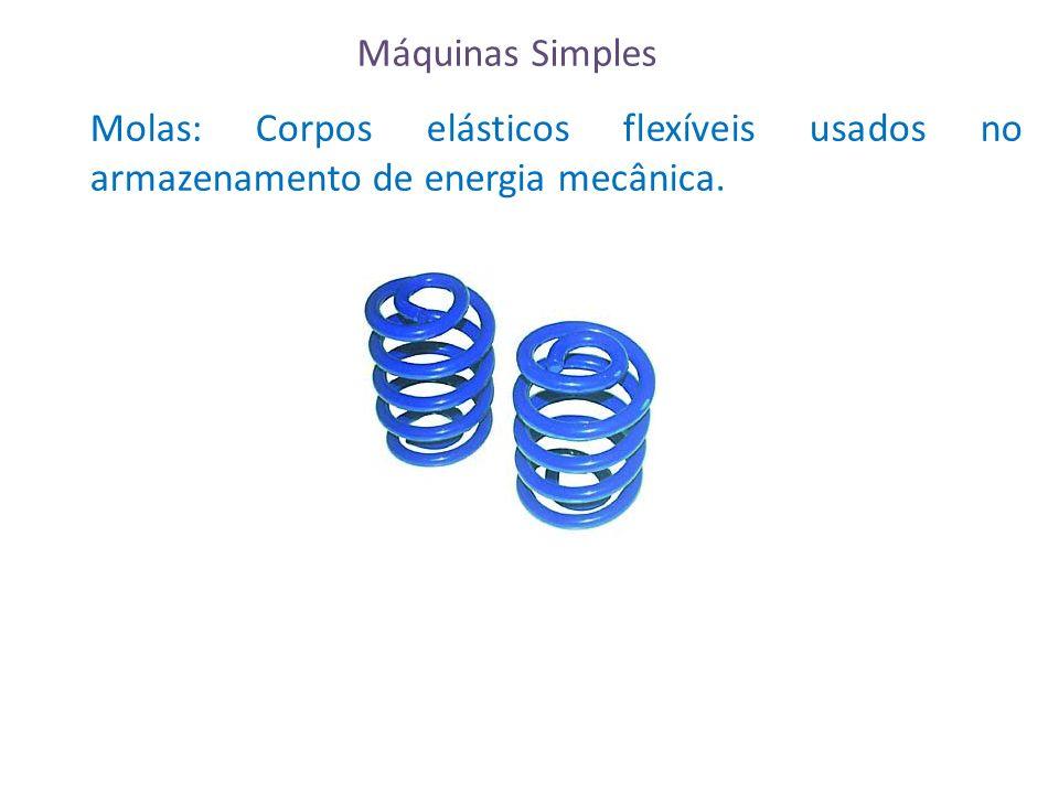 Máquinas Simples Molas: Corpos elásticos flexíveis usados no armazenamento de energia mecânica.