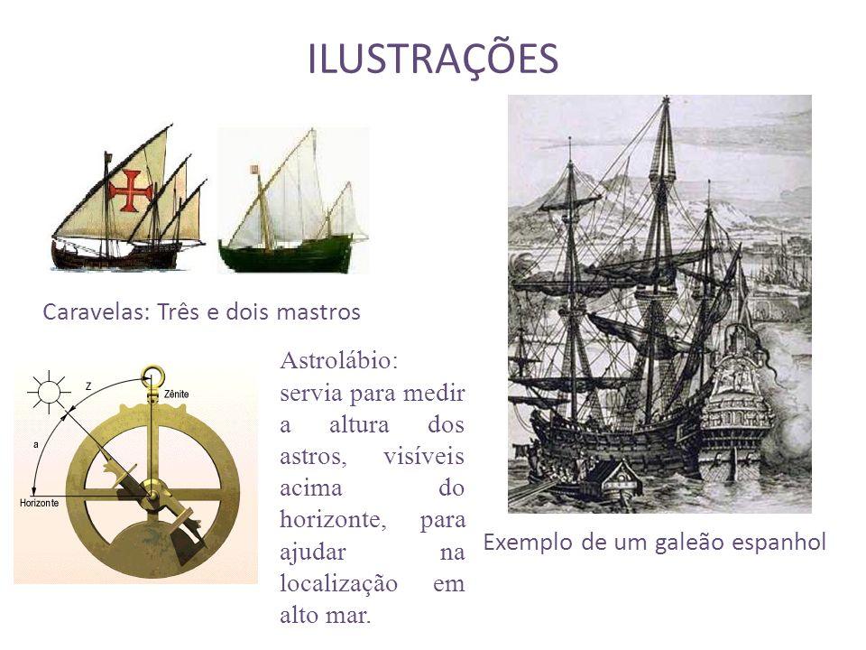 ILUSTRAÇÕES Caravelas: Três e dois mastros