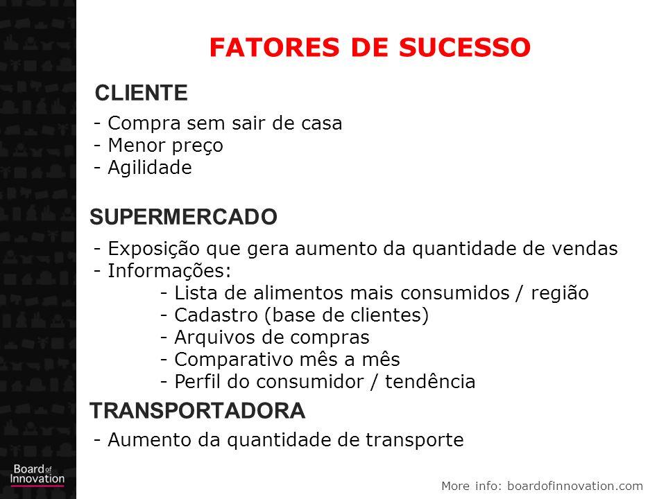 FATORES DE SUCESSO CLIENTE SUPERMERCADO TRANSPORTADORA