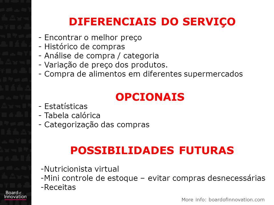 DIFERENCIAIS DO SERVIÇO