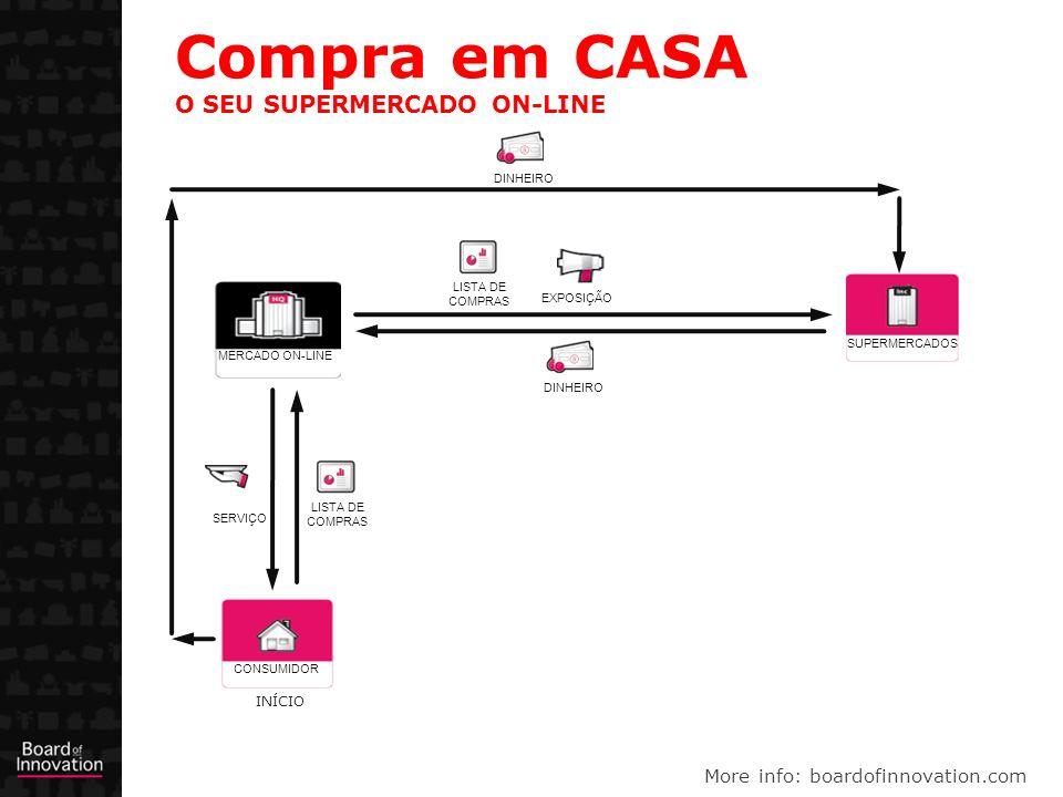 Compra em CASA O SEU SUPERMERCADO ON-LINE