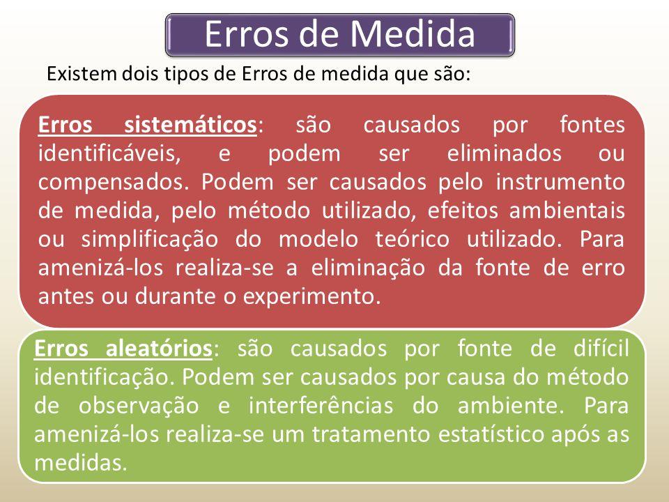 Erros de Medida Existem dois tipos de Erros de medida que são: