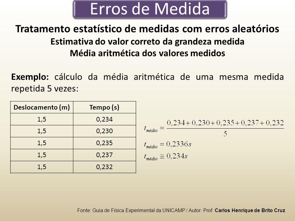 Erros de Medida Tratamento estatístico de medidas com erros aleatórios