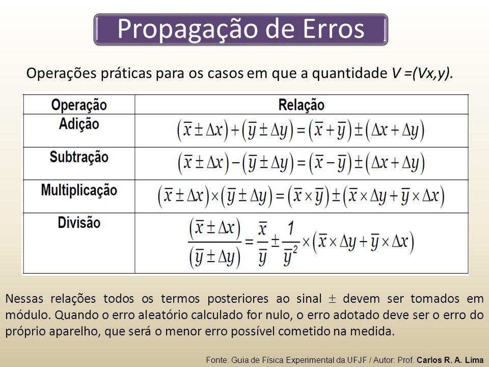 Propagação de Erros Operações práticas para os casos em que a quantidade V =(Vx,y).