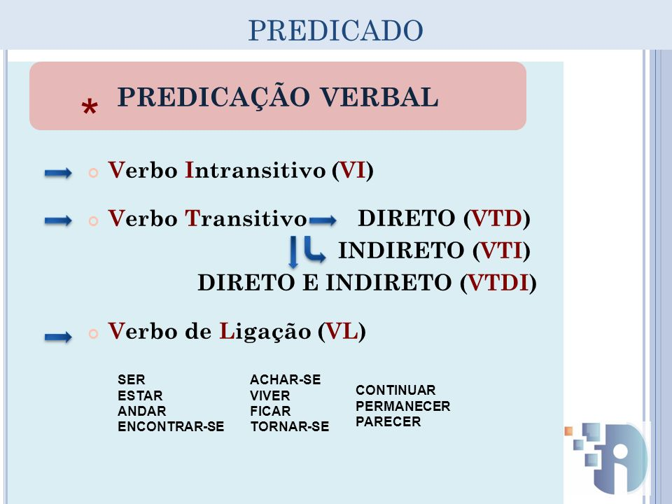 * PREDICADO PREDICAÇÃO VERBAL Verbo Intransitivo (VI)