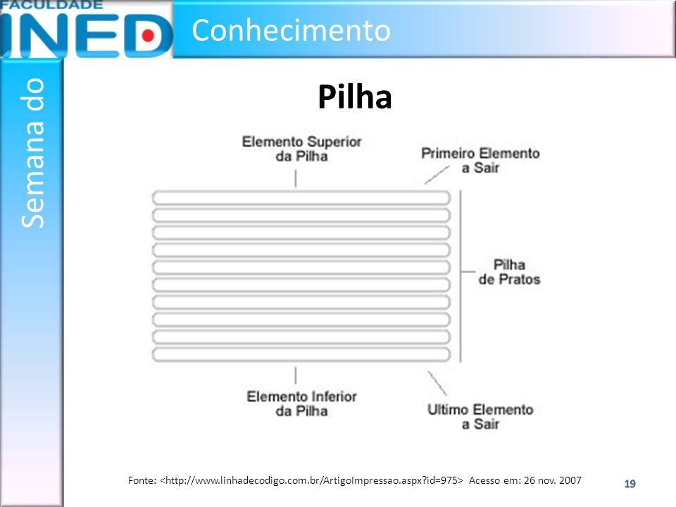 Pilha Fonte: <http://www.linhadecodigo.com.br/ArtigoImpressao.aspx id=975> Acesso em: 26 nov. 2007