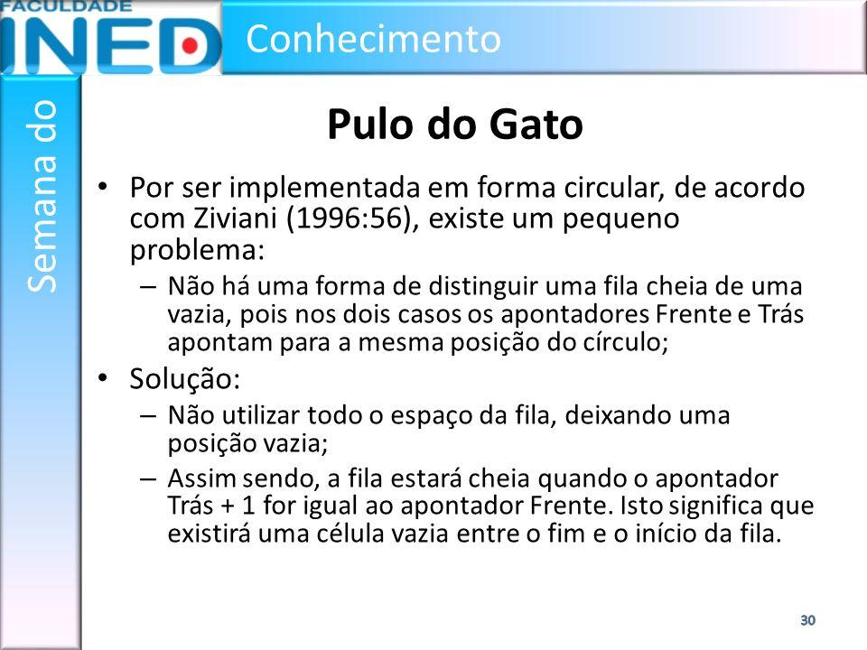 Pulo do Gato Por ser implementada em forma circular, de acordo com Ziviani (1996:56), existe um pequeno problema: