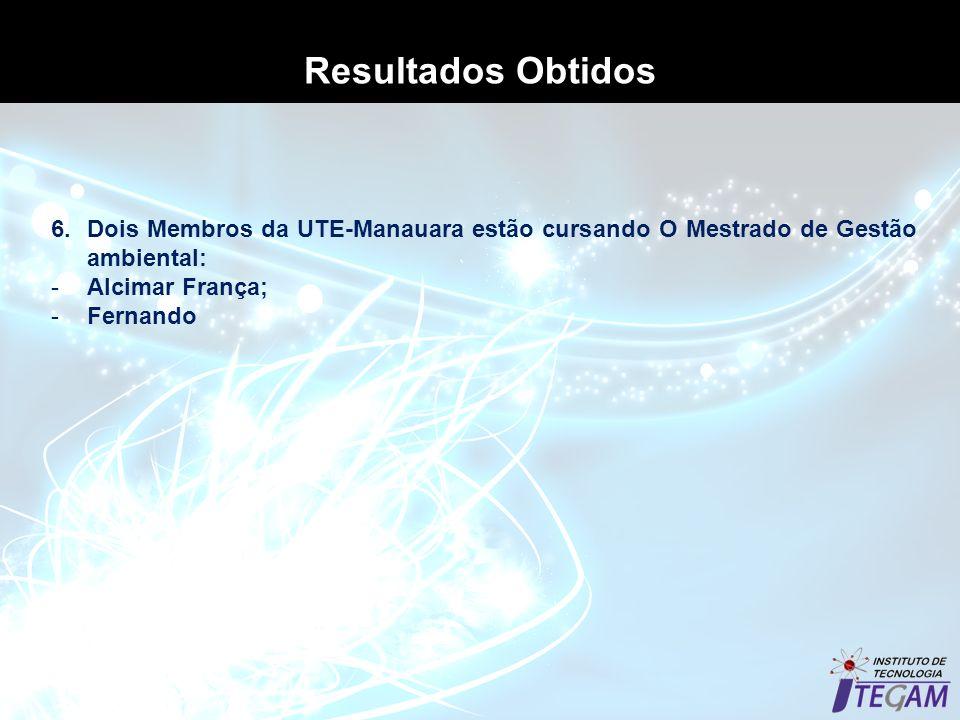 Resultados Obtidos Dois Membros da UTE-Manauara estão cursando O Mestrado de Gestão ambiental: Alcimar França;