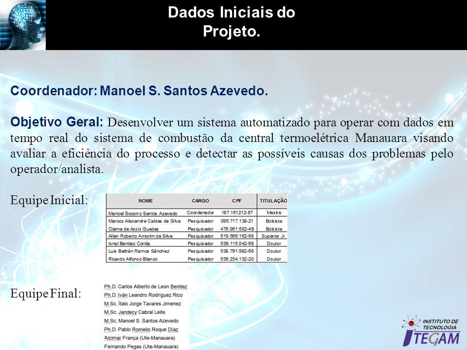 Dados Iniciais do Projeto.