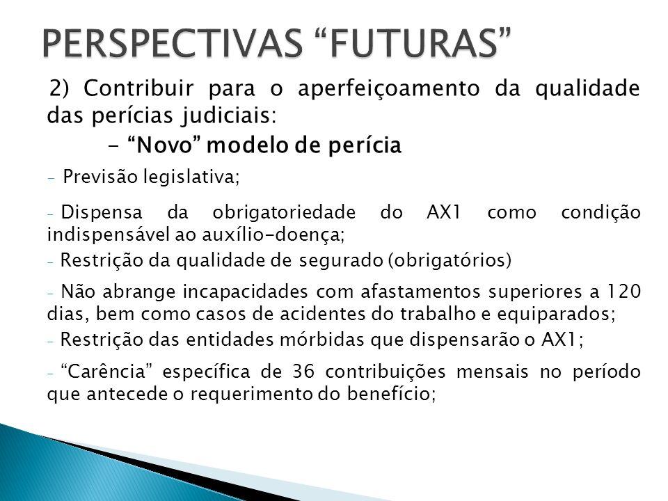PERSPECTIVAS FUTURAS