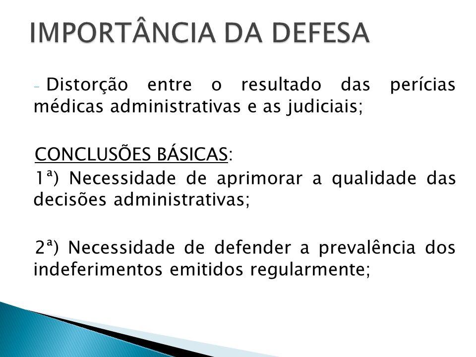 IMPORTÂNCIA DA DEFESA Distorção entre o resultado das perícias médicas administrativas e as judiciais;