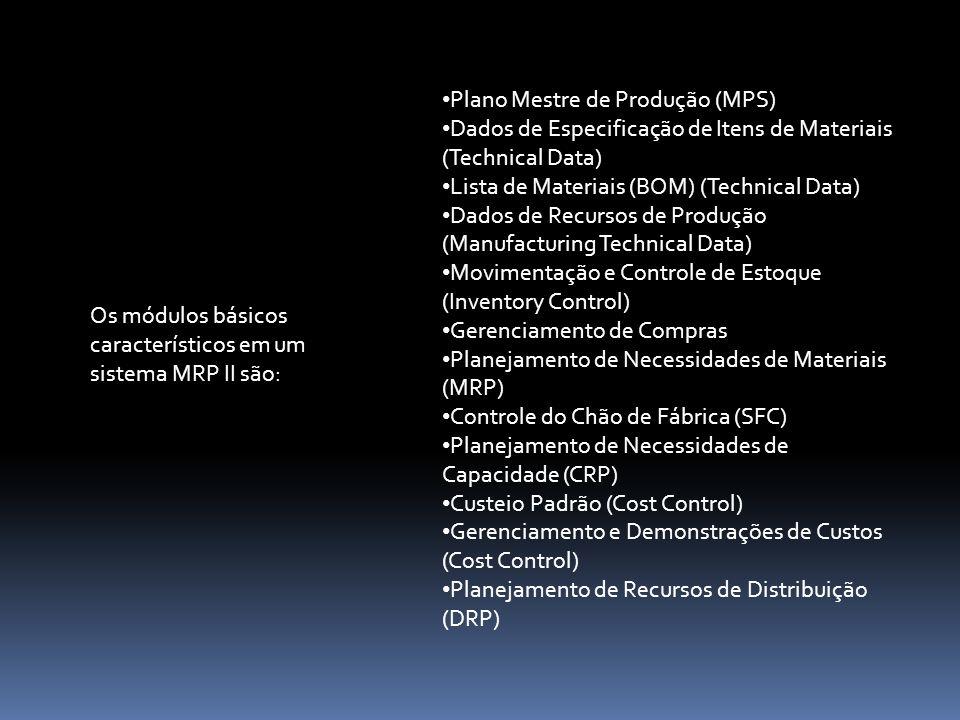 Plano Mestre de Produção (MPS)
