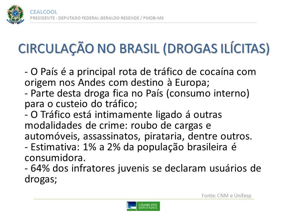 CIRCULAÇÃO NO BRASIL (DROGAS ILÍCITAS)