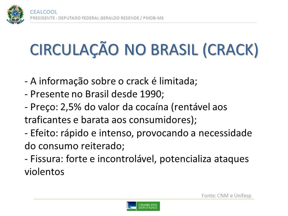 CIRCULAÇÃO NO BRASIL (CRACK)