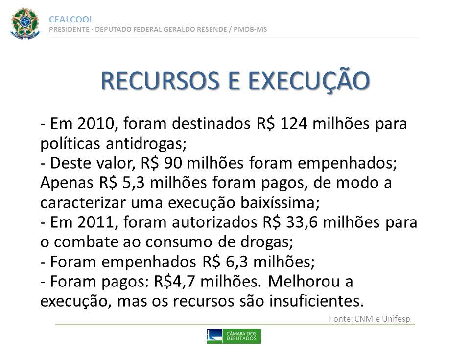RECURSOS E EXECUÇÃO - Em 2010, foram destinados R$ 124 milhões para políticas antidrogas; - Deste valor, R$ 90 milhões foram empenhados;