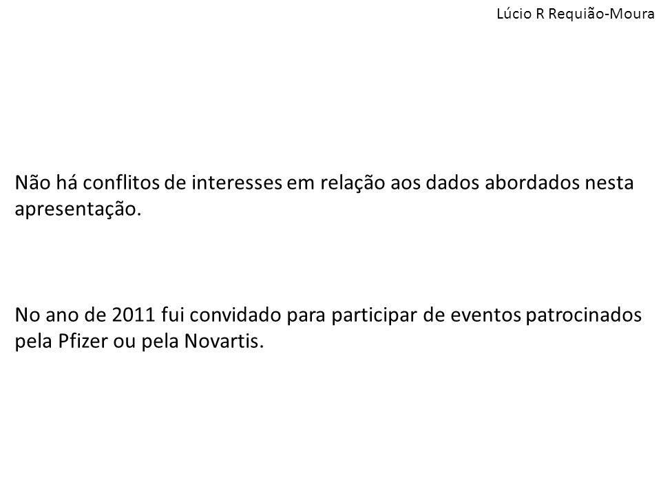 Lúcio R Requião-Moura Não há conflitos de interesses em relação aos dados abordados nesta apresentação.