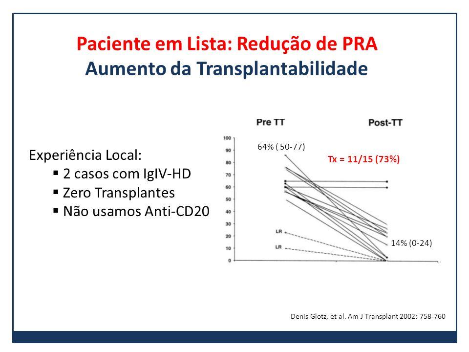 Paciente em Lista: Redução de PRA Aumento da Transplantabilidade