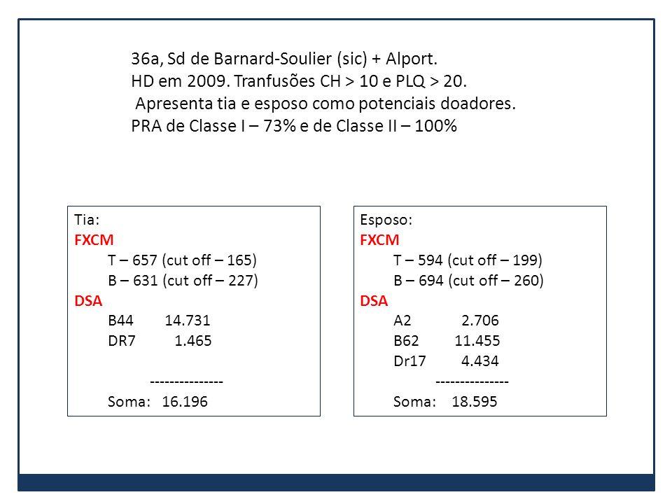 36a, Sd de Barnard-Soulier (sic) + Alport.