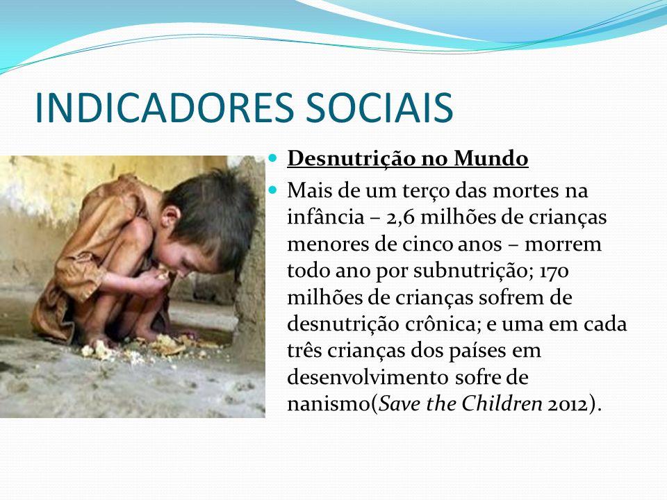 INDICADORES SOCIAIS Desnutrição no Mundo