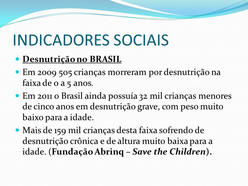 INDICADORES SOCIAIS Desnutrição no BRASIL