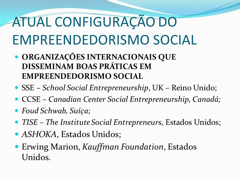 ATUAL CONFIGURAÇÃO DO EMPREENDEDORISMO SOCIAL