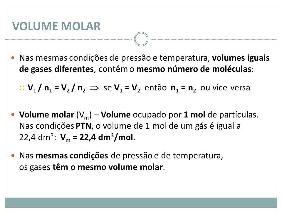 VOLUME MOLAR Nas mesmas condições de pressão e temperatura, volumes iguais de gases diferentes, contêm o mesmo número de moléculas: