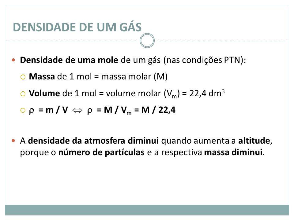 DENSIDADE DE UM GÁS Densidade de uma mole de um gás (nas condições PTN): Massa de 1 mol = massa molar (M)