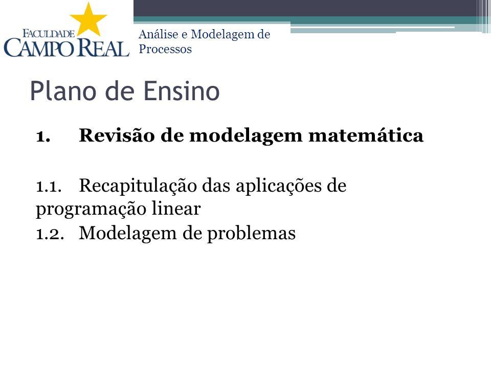 Plano de Ensino 1. Revisão de modelagem matemática 1.1.