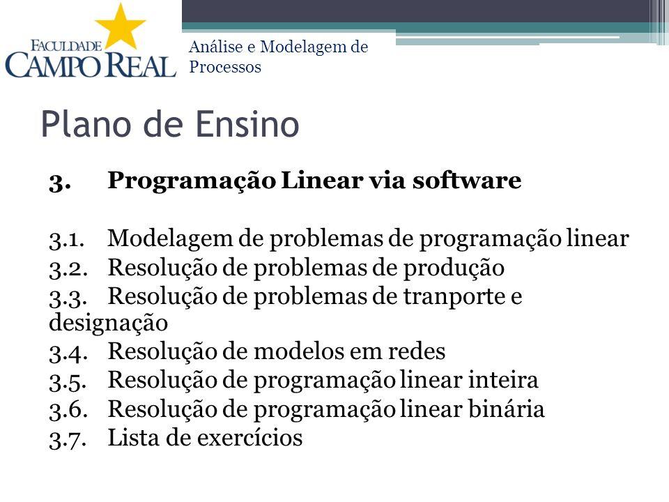 Plano de Ensino 3. Programação Linear via software