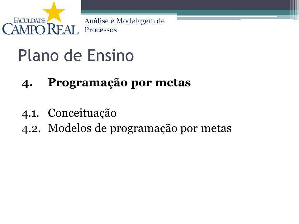 Plano de Ensino 4. Programação por metas 4.1. Conceituação 4.2. Modelos de programação por metas