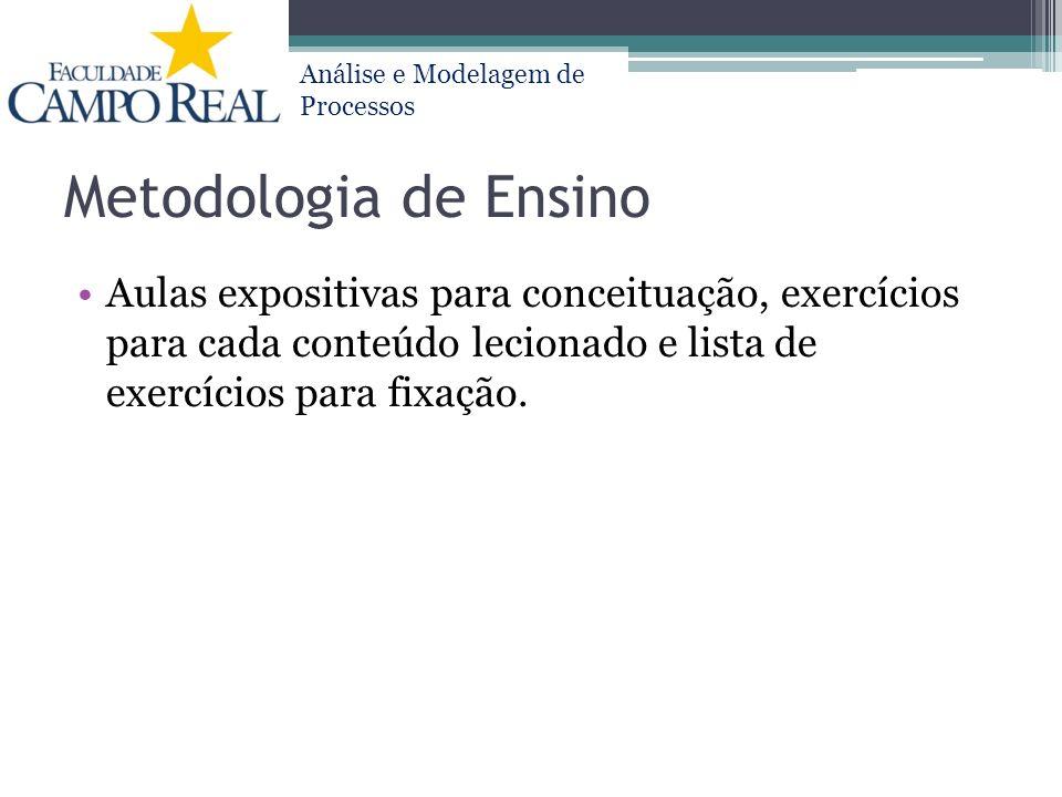 Metodologia de Ensino Aulas expositivas para conceituação, exercícios para cada conteúdo lecionado e lista de exercícios para fixação.