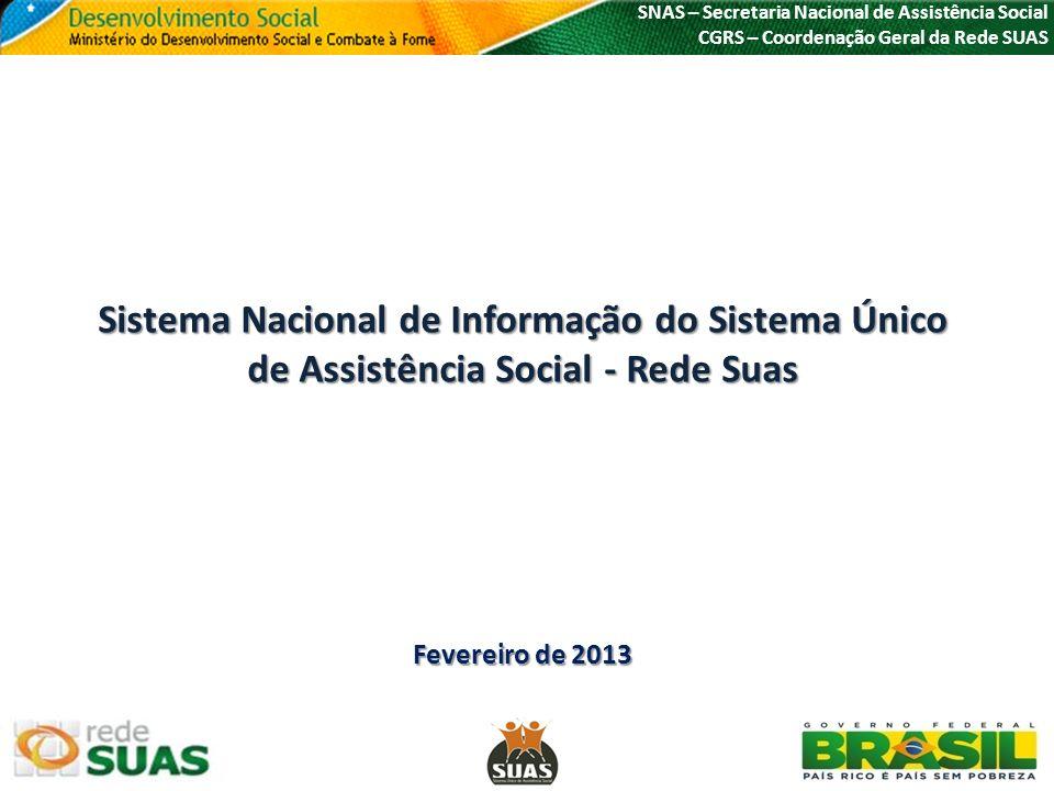 Sistema Nacional de Informação do Sistema Único