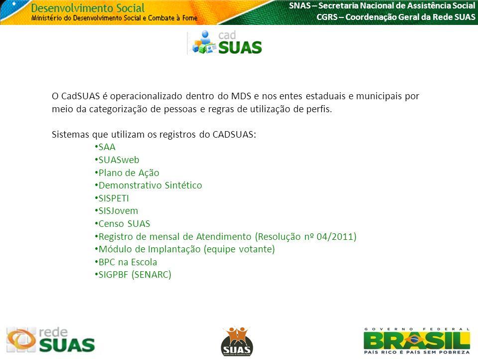 Sistemas que utilizam os registros do CADSUAS: SAA SUASweb