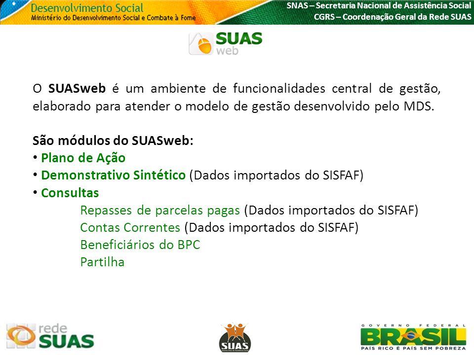 São módulos do SUASweb: Plano de Ação