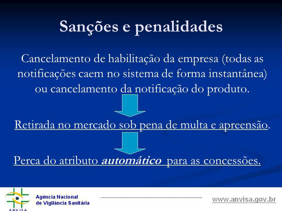 Sanções e penalidades