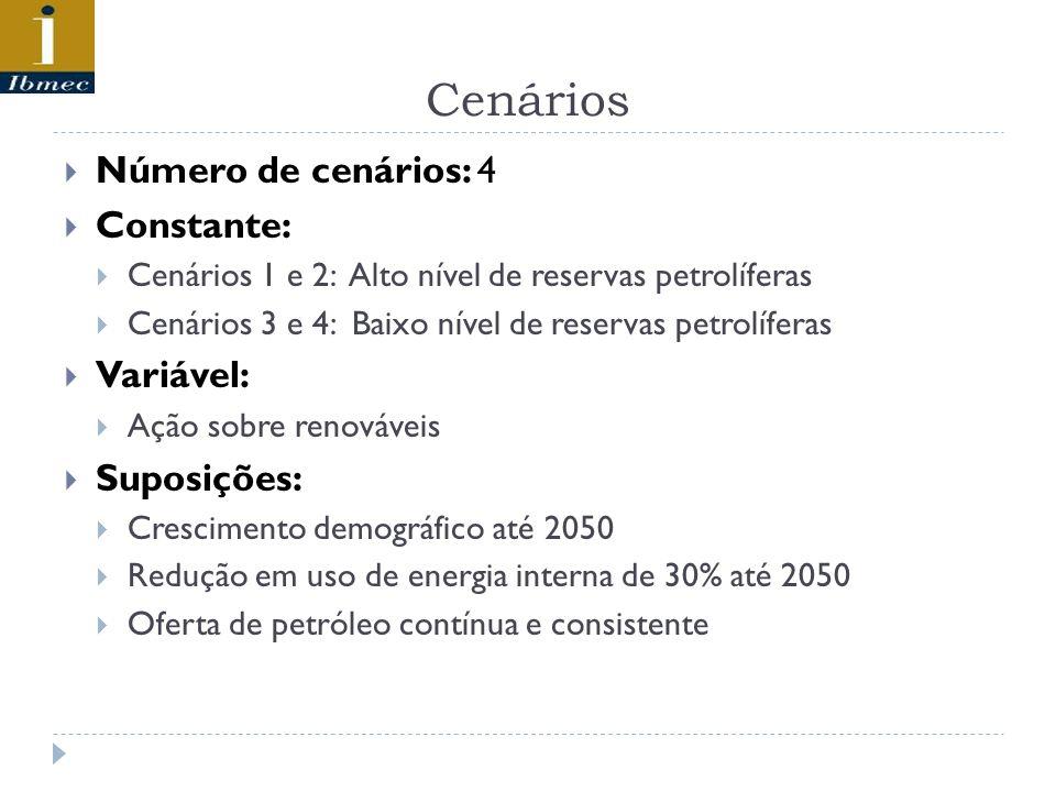 Cenários Número de cenários: 4 Constante: Variável: Suposições:
