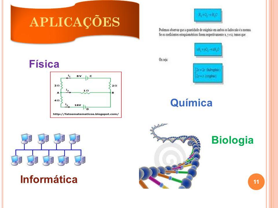 APLICAÇÕES Física Química Biologia Informática