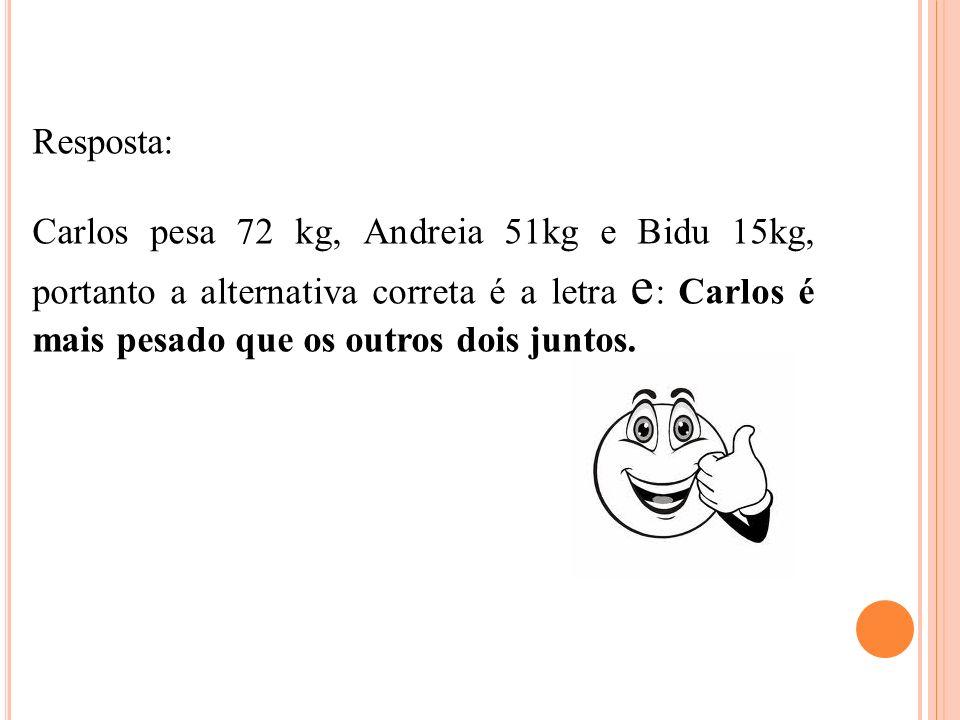 Resposta: Carlos pesa 72 kg, Andreia 51kg e Bidu 15kg, portanto a alternativa correta é a letra e: Carlos é mais pesado que os outros dois juntos.
