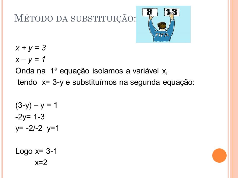 Método da substituição: