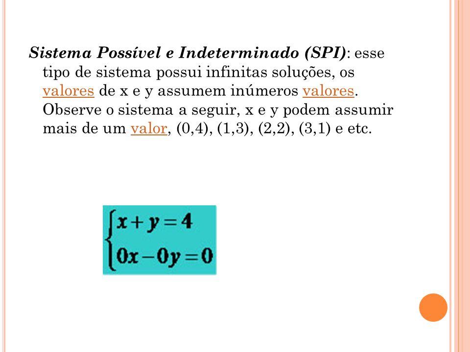 Sistema Possível e Indeterminado (SPI): esse tipo de sistema possui infinitas soluções, os valores de x e y assumem inúmeros valores.