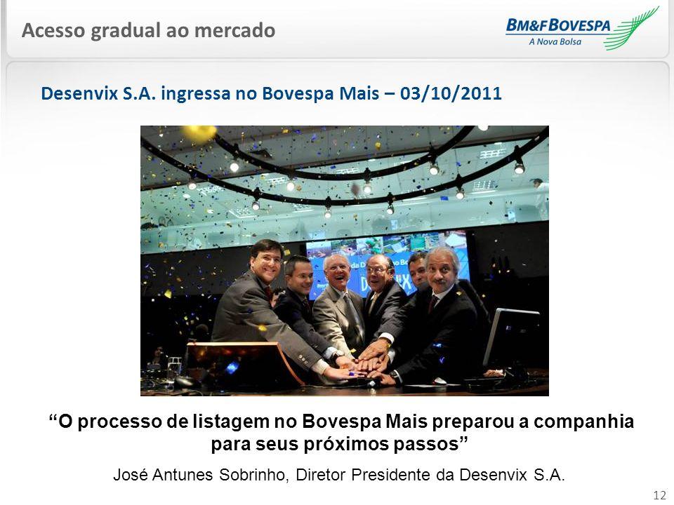 Desenvix S.A. ingressa no Bovespa Mais – 03/10/2011