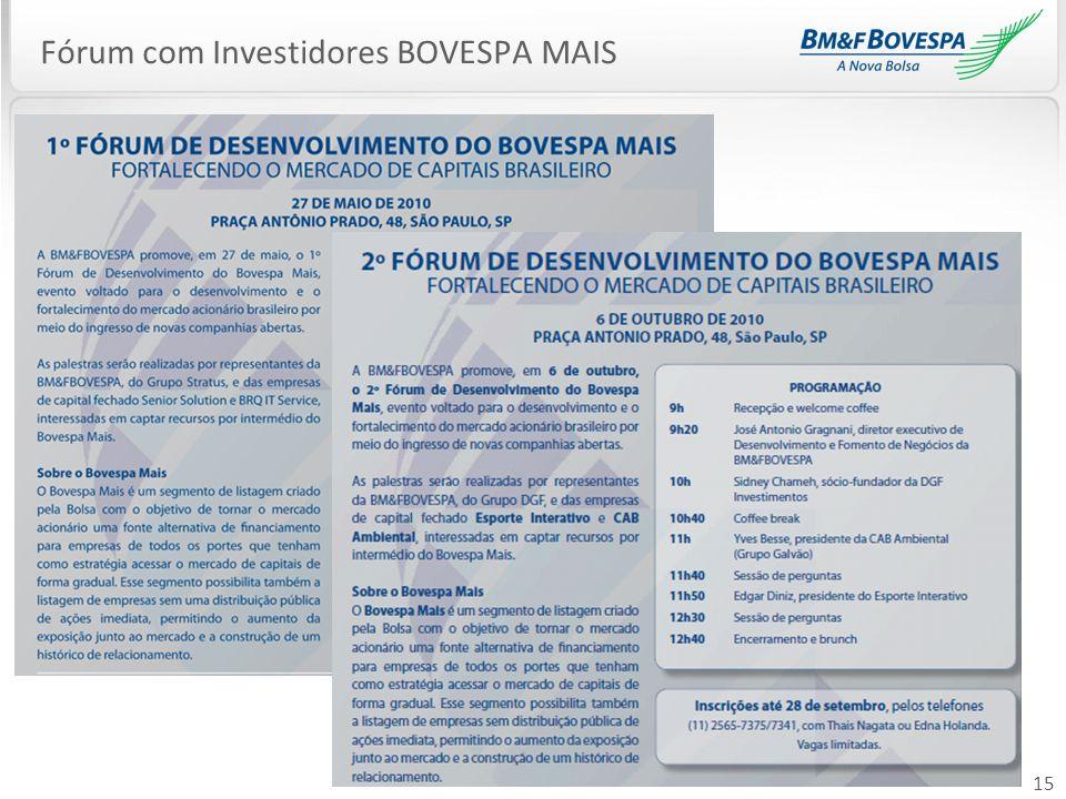 Fórum com Investidores BOVESPA MAIS