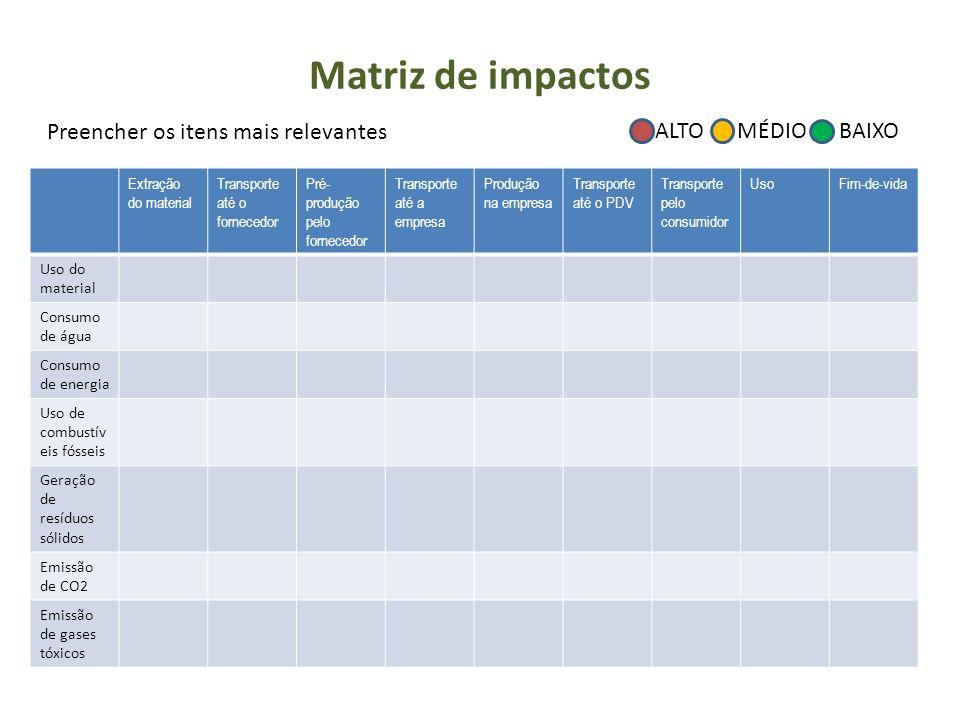 Matriz de impactos Preencher os itens mais relevantes ALTO MÉDIO BAIXO